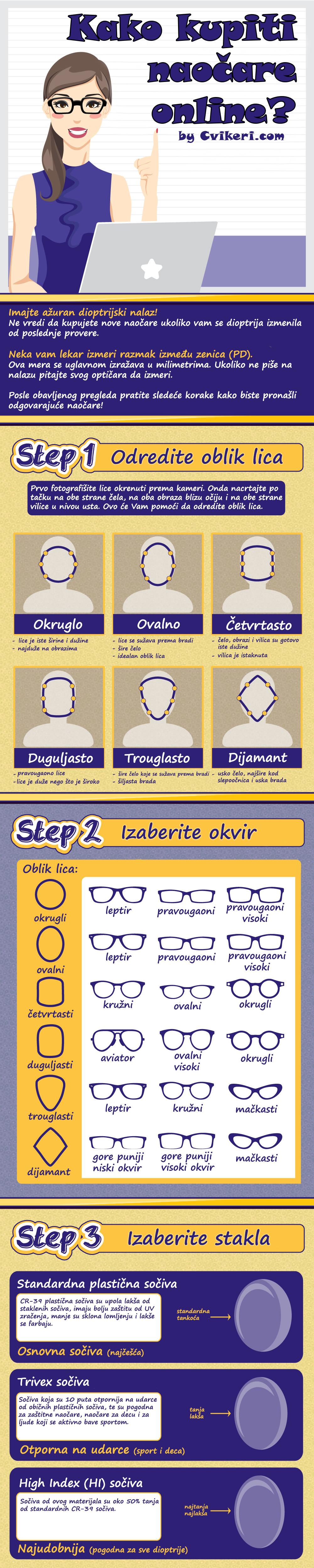 naočare online