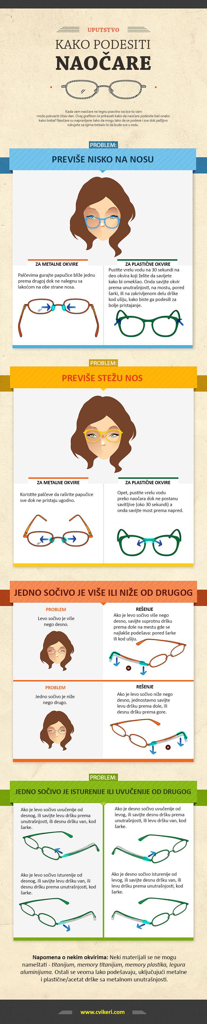 Podešavanje naočara - infografik Cvikeri.com